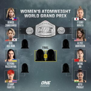 Bet On One FC Woman MMA Tournament