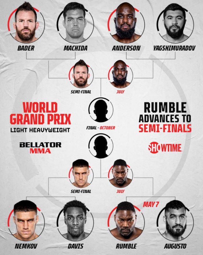 Bet on Bellator MMA Light Heavyweight Grand Prix