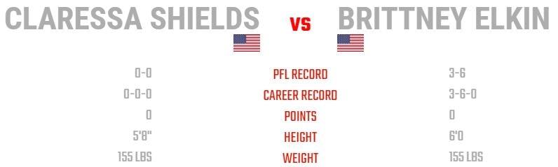 Bet On PFL 4 Claressa Shields vs Brittney Elkin Stats Comparison
