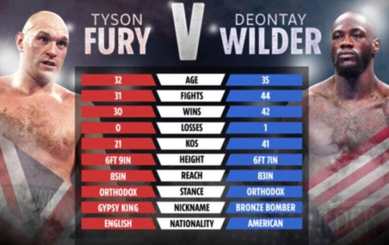 Bet on Tyson Fury Vs Deontay Wilder 3 Boxing Fight | UK Betting Bonuses | Free Bets