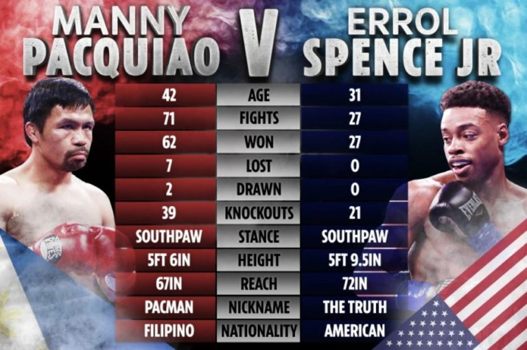 Bet on Manny Pacquiao Vs Errol Spence Jr WBC IBF Boxing Fight. Best UK Betting sites & Free Bets